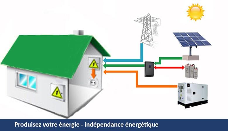 Devenez indépendant énergétiquement